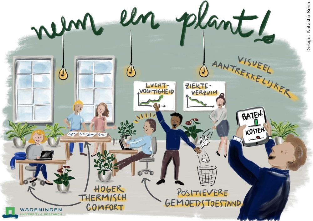Planten op kantoor voordelen