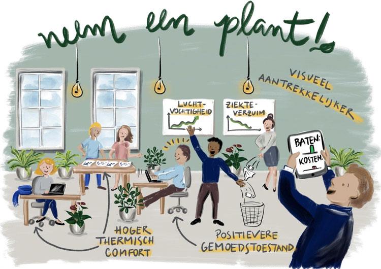 Over ons - Ten Brinke Interieurbeplanting